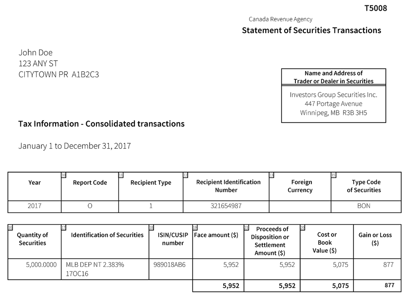 Statement of Securities Transactions (T5008)