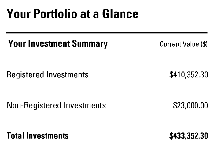 Your Portfolio at a Glance